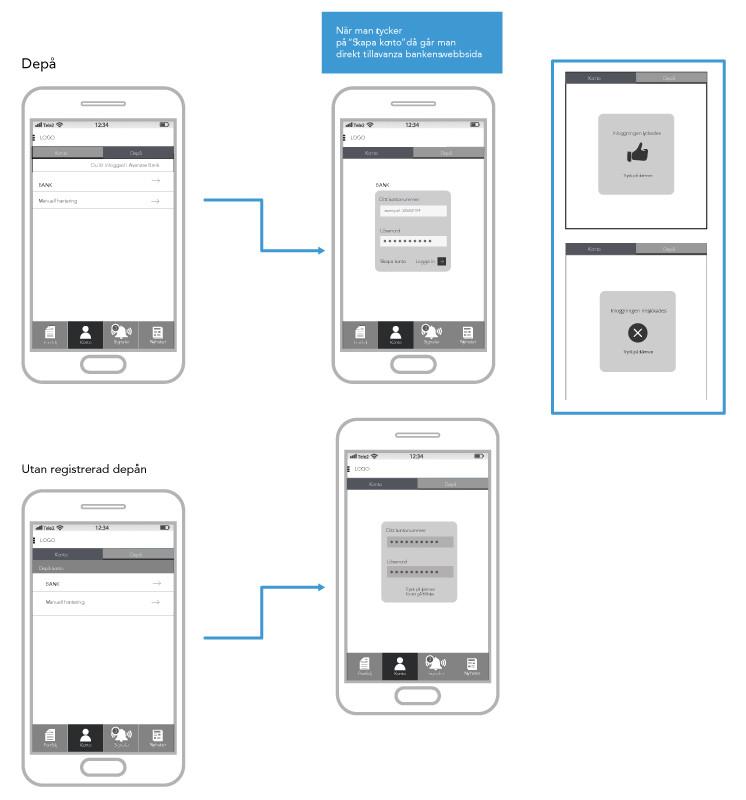 Mockup_app_flow
