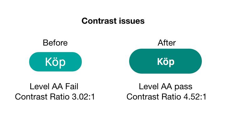 apoteket-contrast-changes-a11y